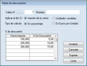 tabla_descuentos