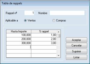 tabla_rappels